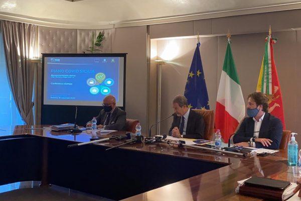 Piano Covid: 278 milioni a sostegno delle imprese siciliane